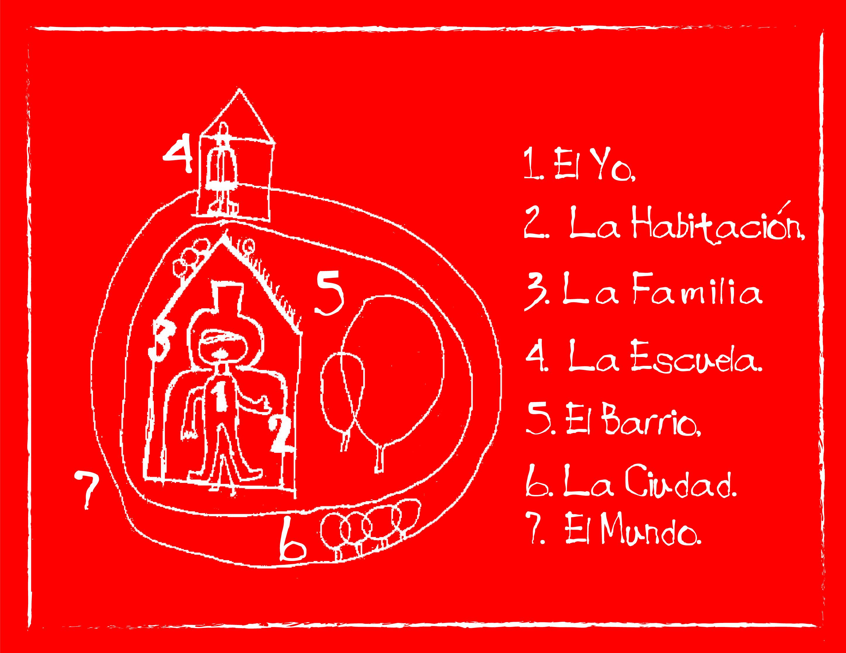 The five skins dibujo a tinta ,  Hundertwasser,  1998